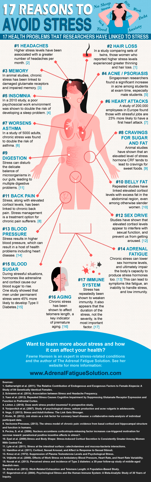 17 ways that emotional stress can impact your physical health